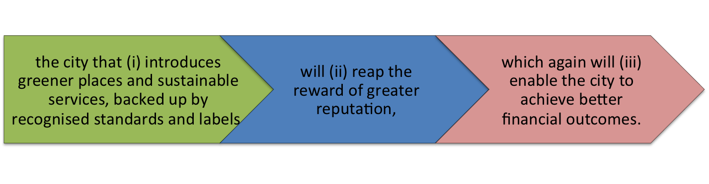 great is the reward essay